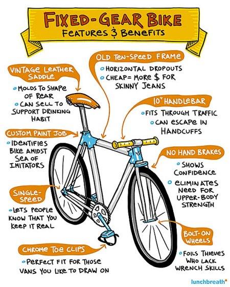 fixed-gear-bike