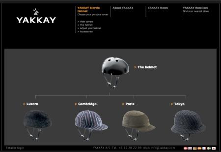 Yakkay Helmets